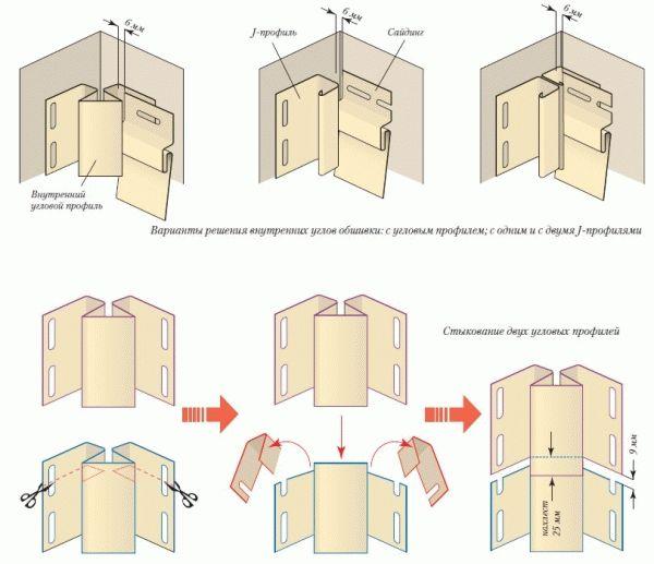 Монтаж внутренних углов